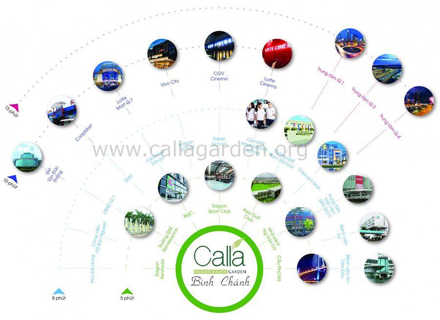tiện ích ngoại khu dự án căn hộ Calla Garden Bình Chánh