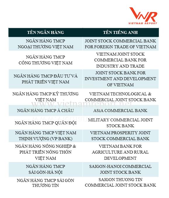TOP 10 NGAN HANG THUONG MAI VIET NAM 2018