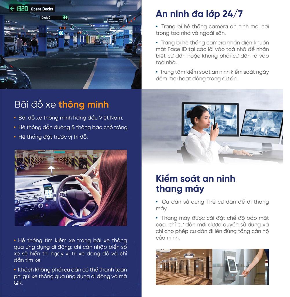 Công nghệ 4.0 tại sunshine city quận 7